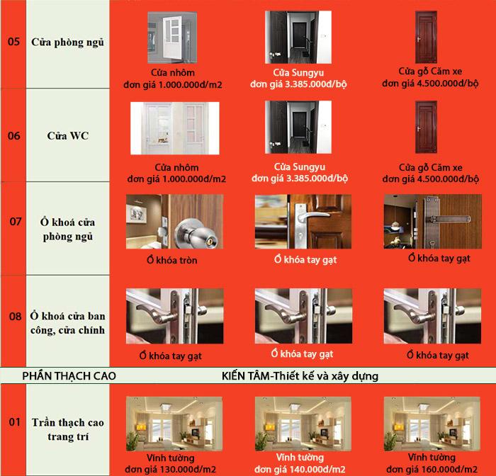 Bảng chi tiết vật tư xây nhà trọn gói 11